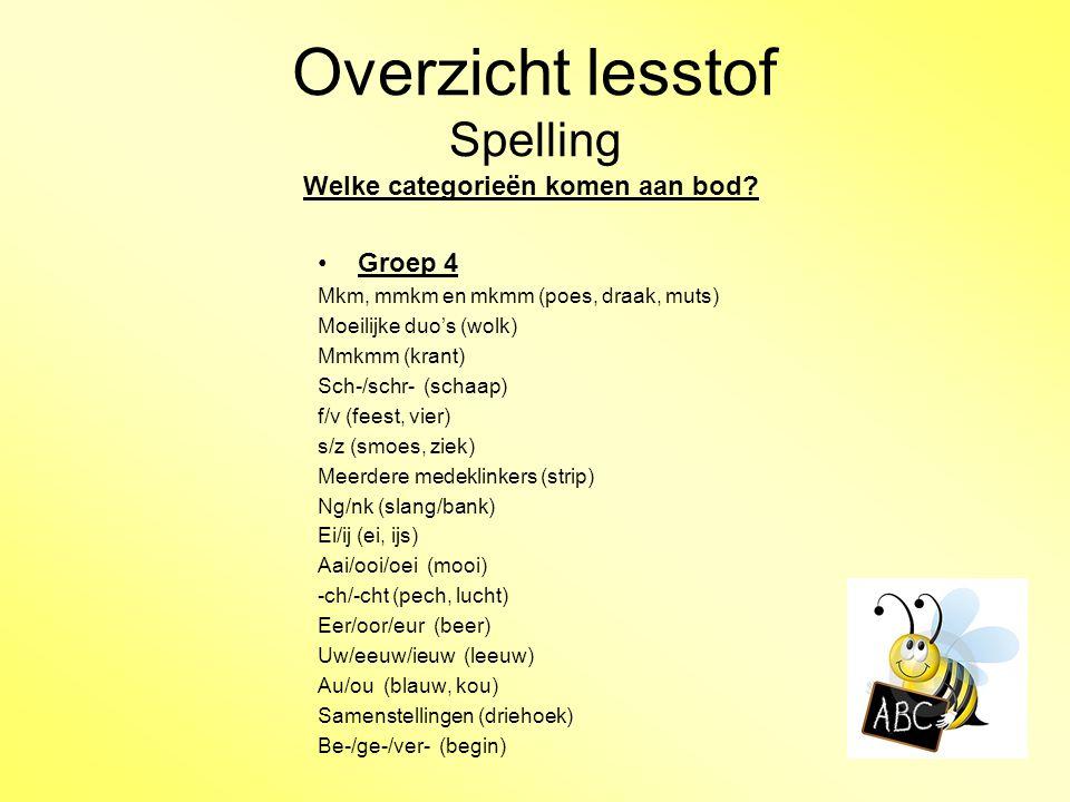 Overzicht lesstof Spelling Groep 4 Mkm, mmkm en mkmm (poes, draak, muts) Moeilijke duo's (wolk) Mmkmm (krant) Sch-/schr- (schaap) f/v (feest, vier) s/z (smoes, ziek) Meerdere medeklinkers (strip) Ng/nk (slang/bank) Ei/ij (ei, ijs) Aai/ooi/oei (mooi) -ch/-cht (pech, lucht) Eer/oor/eur (beer) Uw/eeuw/ieuw (leeuw) Au/ou (blauw, kou) Samenstellingen (driehoek) Be-/ge-/ver- (begin) Welke categorieën komen aan bod?
