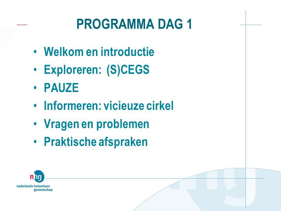 PROGRAMMA DAG 2 Inventariseren ervaringen & vragen Klachtenregistratie PAUZE Reattributie Plannen maken Vragen en problemen Praktische afspraken