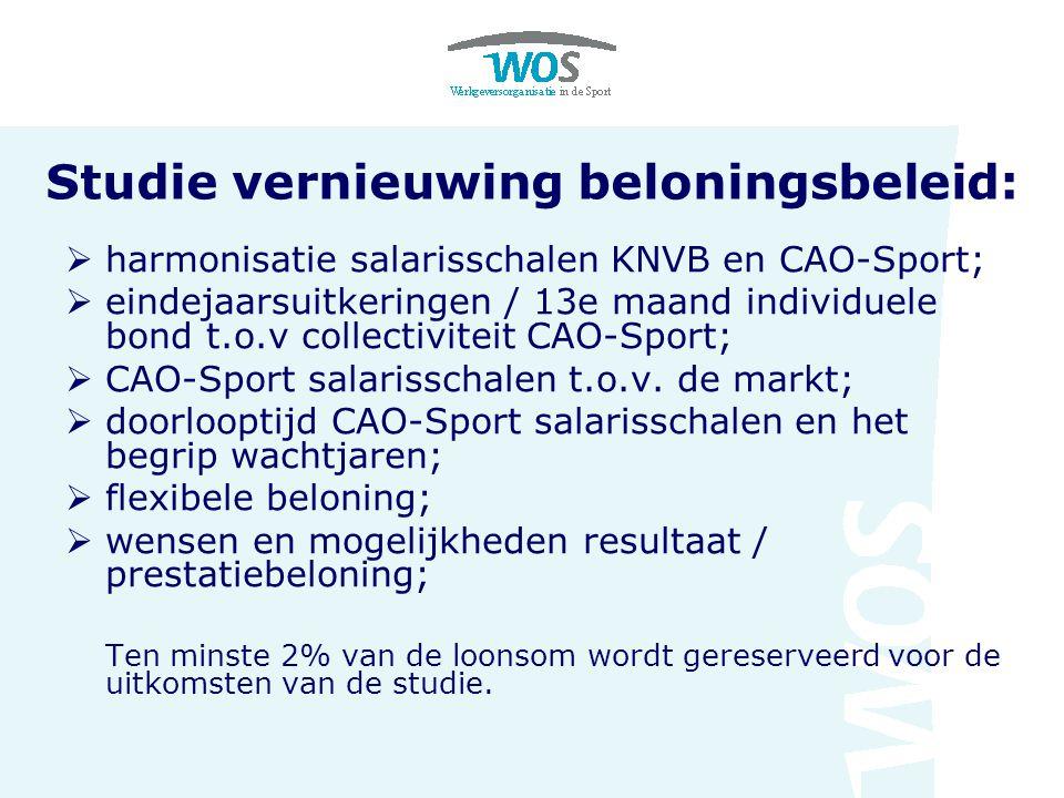 Studie vernieuwing beloningsbeleid:  harmonisatie salarisschalen KNVB en CAO-Sport;  eindejaarsuitkeringen / 13e maand individuele bond t.o.v collec