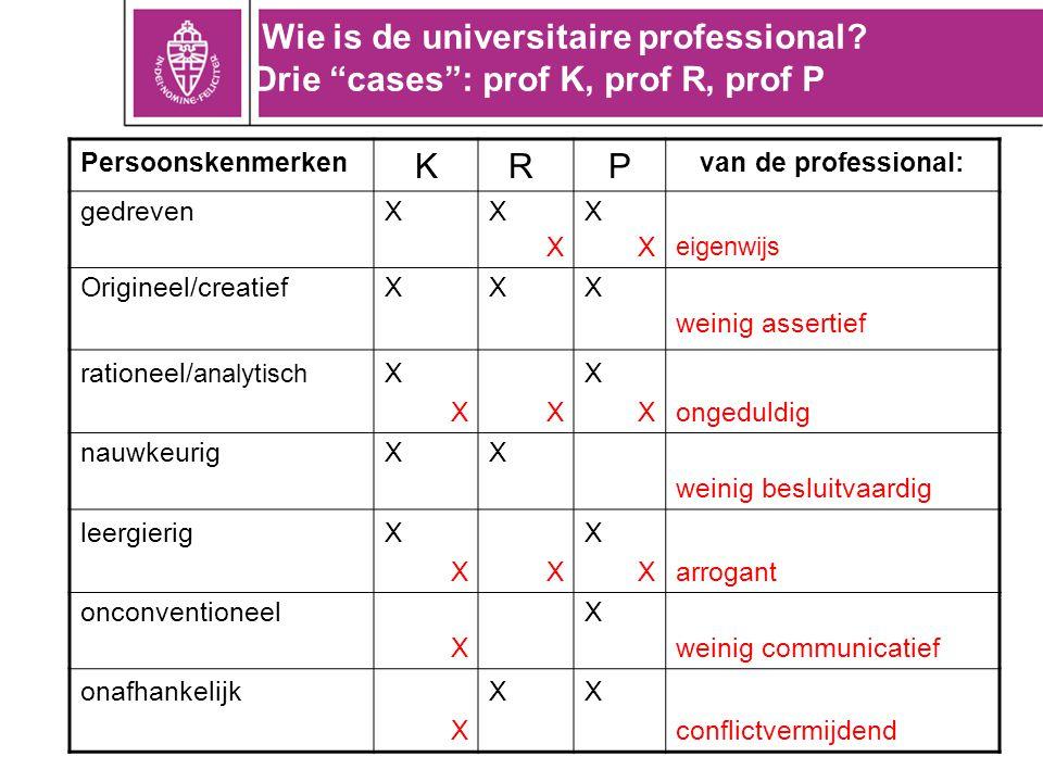 "Wie is de universitaire professional? Drie ""cases"": prof K, prof R, prof P Persoonskenmerken KR.R.P van de professional: gedrevenXXXXX XXXX eigenwijs"