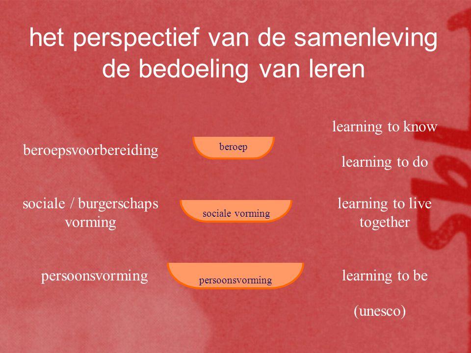 het perspectief van de samenleving de bedoeling van leren persoonsvorming sociale vorming beroep persoonsvorming sociale / burgerschaps vorming beroep