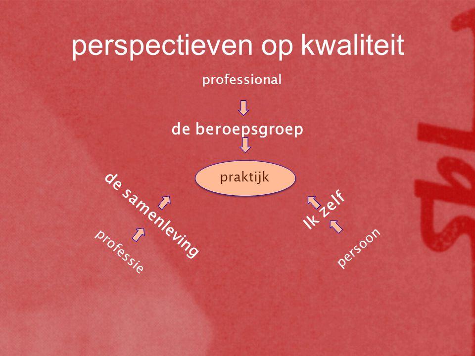 perspectieven op kwaliteit praktijk professional de beroepsgroep professie de samenleving persoon Ik zelf