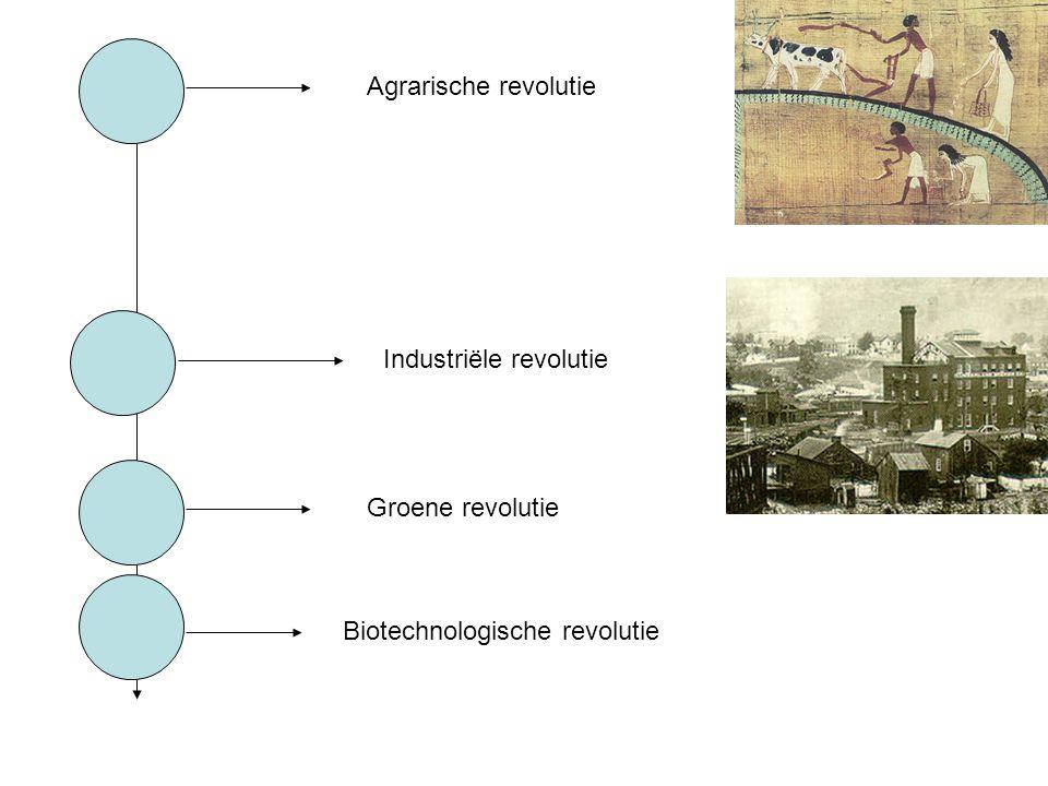 Agrarische revolutie Industriële revolutie Groene revolutie Biotechnologische revolutie