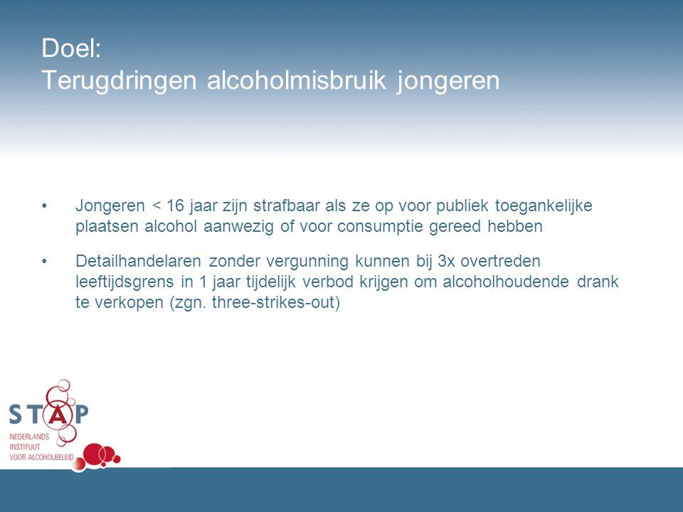 Doel: Terugdringen alcoholmisbruik jongeren Jongeren < 16 jaar zijn strafbaar als ze op voor publiek toegankelijke plaatsen alcohol aanwezig of voor c