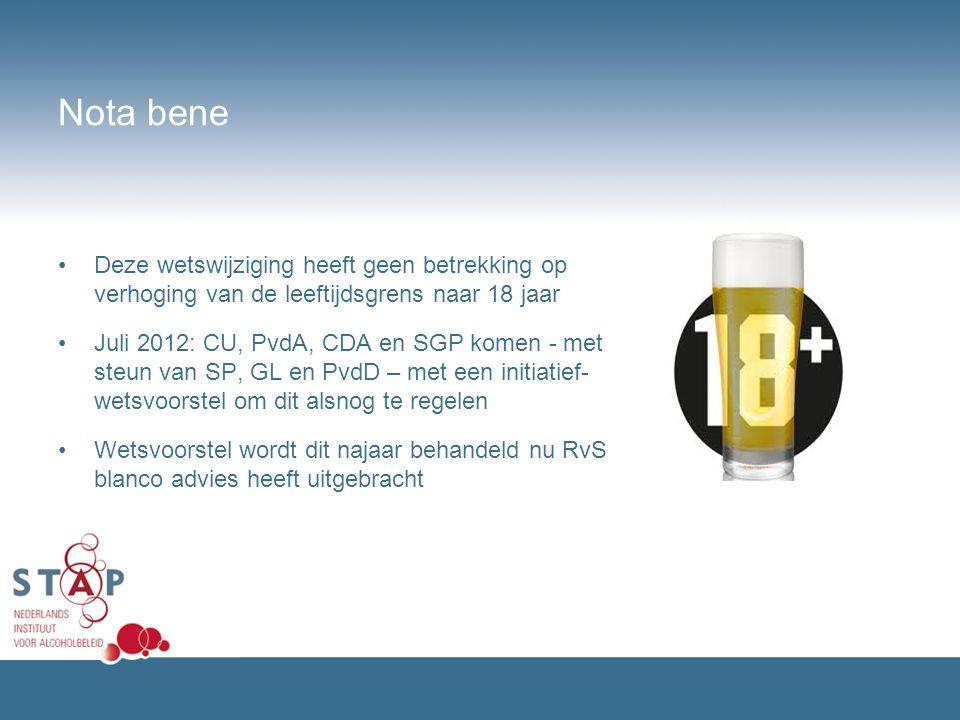 Nota bene Deze wetswijziging heeft geen betrekking op verhoging van de leeftijdsgrens naar 18 jaar Juli 2012: CU, PvdA, CDA en SGP komen - met steun v