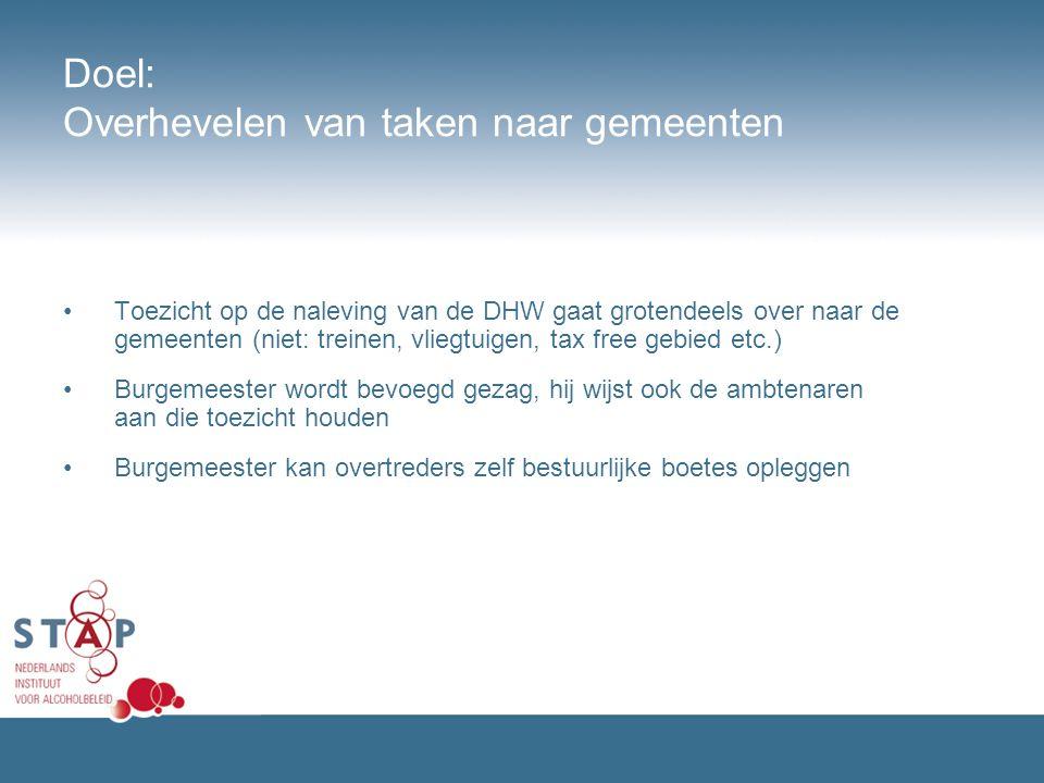 Doel: Overhevelen van taken naar gemeenten Toezicht op de naleving van de DHW gaat grotendeels over naar de gemeenten (niet: treinen, vliegtuigen, tax