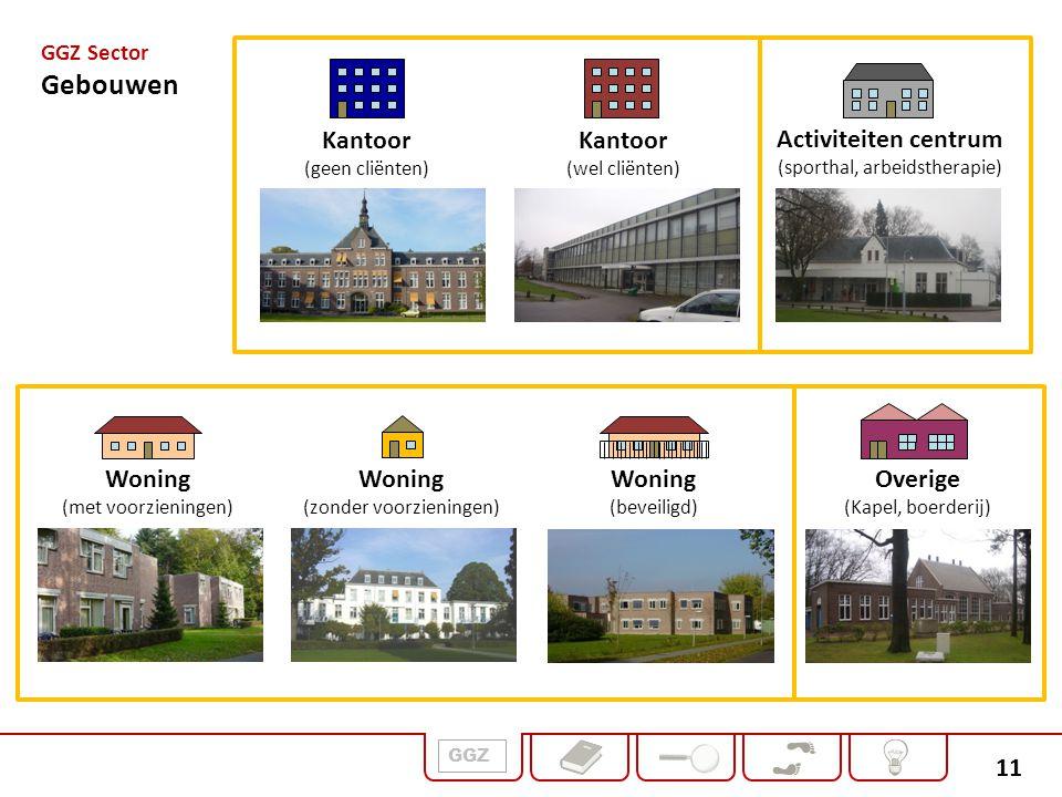 11 Kantoor (geen cliënten) Kantoor (wel cliënten) Woning (zonder voorzieningen) Woning (met voorzieningen) Woning (beveiligd) Activiteiten centrum (sp