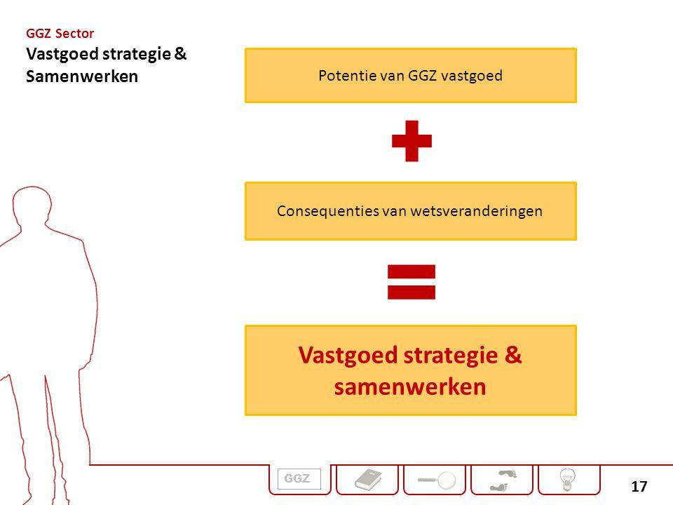 17 Potentie van GGZ vastgoed Consequenties van wetsveranderingen Vastgoed strategie & samenwerken GGZ Sector Vastgoed strategie & Samenwerken GGZ