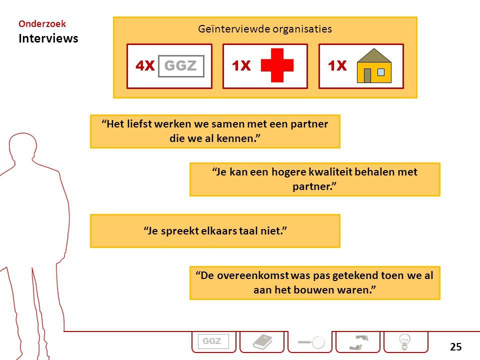 """25 Geïnterviewde organisaties """"Het liefst werken we samen met een partner die we al kennen."""" GGZ """"Je kan een hogere kwaliteit behalen met partner."""" 4X"""