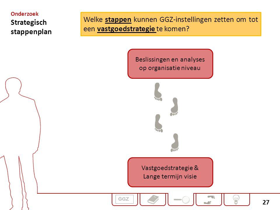27 Welke stappen kunnen GGZ-instellingen zetten om tot een vastgoedstrategie te komen? Beslissingen en analyses op organisatie niveau Vastgoedstrategi