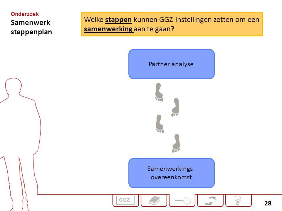 28 Welke stappen kunnen GGZ-instellingen zetten om een samenwerking aan te gaan? Partner analyse Samenwerkings- overeenkomst Onderzoek Samenwerk stapp