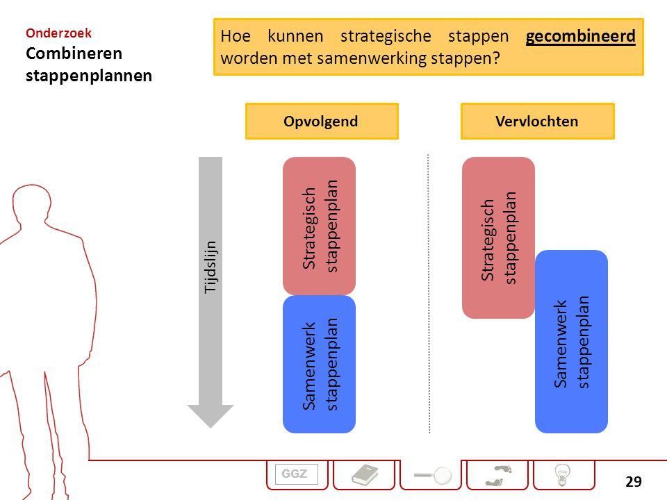 29 Onderzoek Combineren stappenplannen GGZ Strategisch stappenplan Samenwerk stappenplan Tijdslijn Strategisch stappenplan Samenwerk stappenplan Opvol