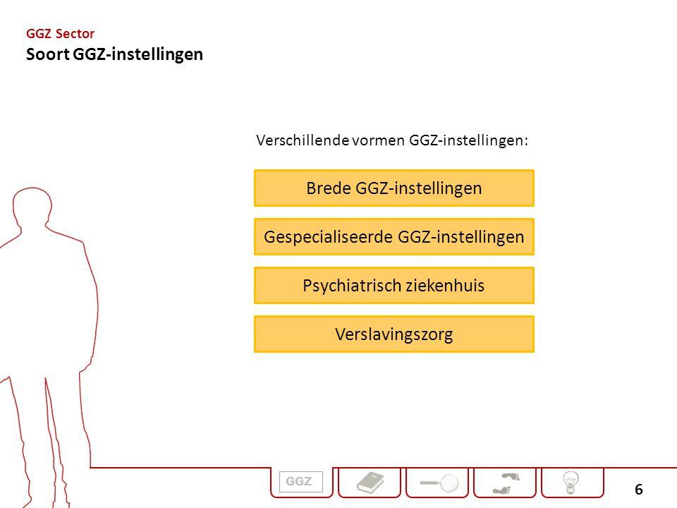 7 GGZ Sector Aantal GGZ-instellingen Begin jaren '90 2006 45 Brede GGZ-instellingen 200 GGZ-instellingen100 GGZ-instellingen GGZ