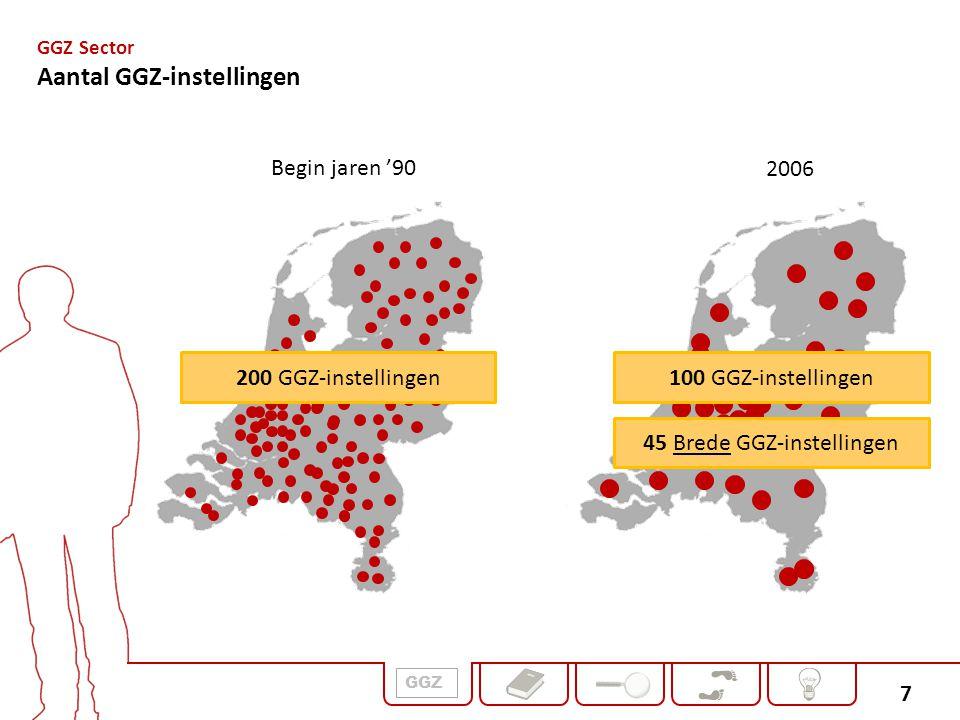 8 GGZ Sector Locaties Instellingsterrein Stad GGZ