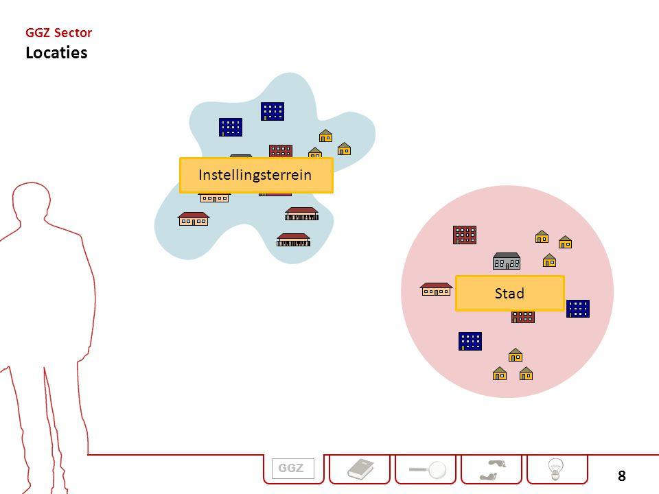 39 GGZ Conclusies en aanbevelingen Conclusies GGZ Nog strategischer het vastgoed inzetten Bewuster naar vastgoed kijken Vrijer in het bouwen: kans aanpakken.