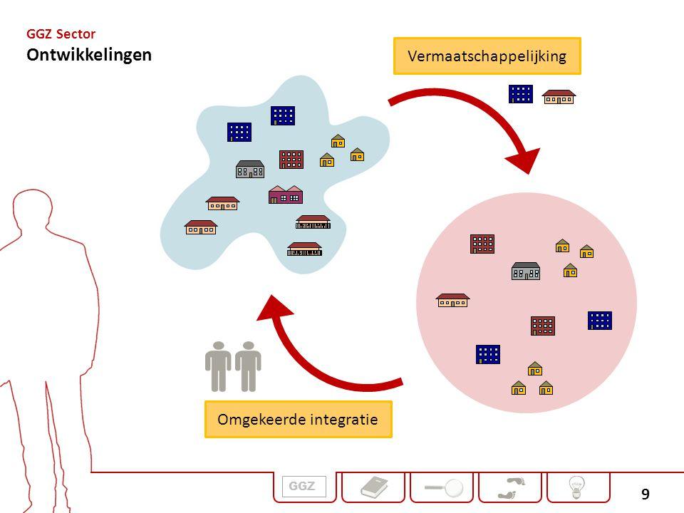 20 Hogere kwaliteit Strategischer inzetten Meer vrijheid in bouwen Marktconforme voorzieningen Wetsveranderingen Consequenties op het vastgoed GGZ
