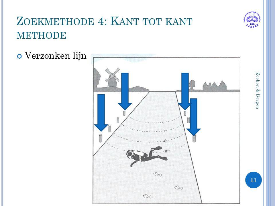 Z OEKMETHODE 4: K ANT TOT KANT METHODE Verzonken lijn 11 Zoeken & Bergen