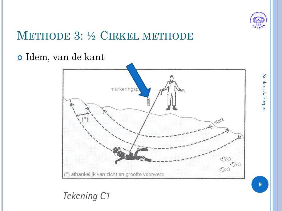 M ETHODE 3: ½ C IRKEL METHODE Idem, van de kant 9 Zoeken & Bergen