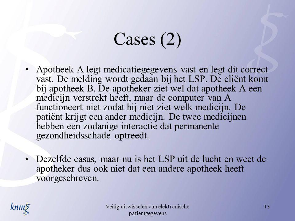 Veilig uitwisselen van elektronische patientgegevens 13 Cases (2) Apotheek A legt medicatiegegevens vast en legt dit correct vast. De melding wordt ge
