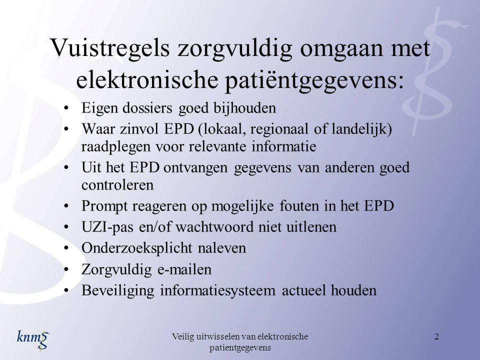 Veilig uitwisselen van elektronische patientgegevens 2 Vuistregels zorgvuldig omgaan met elektronische patiëntgegevens: Eigen dossiers goed bijhouden