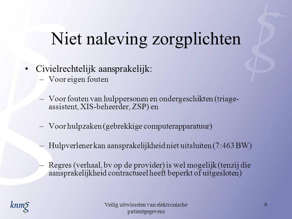 Veilig uitwisselen van elektronische patientgegevens 9 Niet naleving zorgplichten Civielrechtelijk aansprakelijk: –Voor eigen fouten –Voor fouten van
