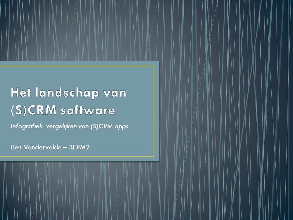 Infografiek: vergelijken van (S)CRM apps Lien Vandervelde – 3EPM2