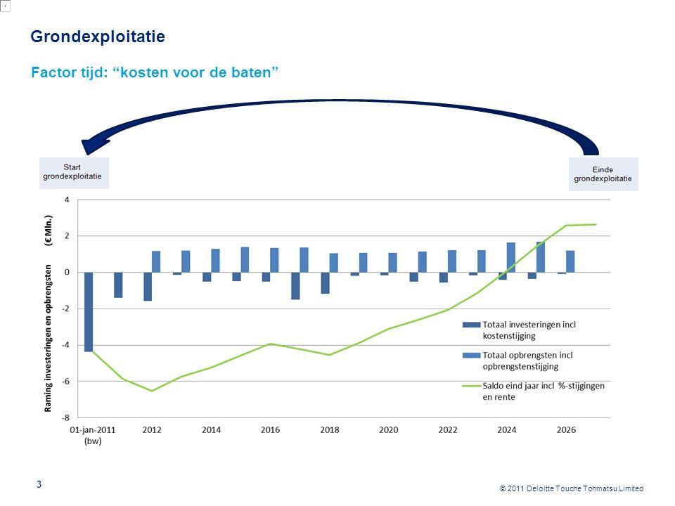 """© 2011 Deloitte Touche Tohmatsu Limited Grondexploitatie 3 Factor tijd: """"kosten voor de baten"""""""