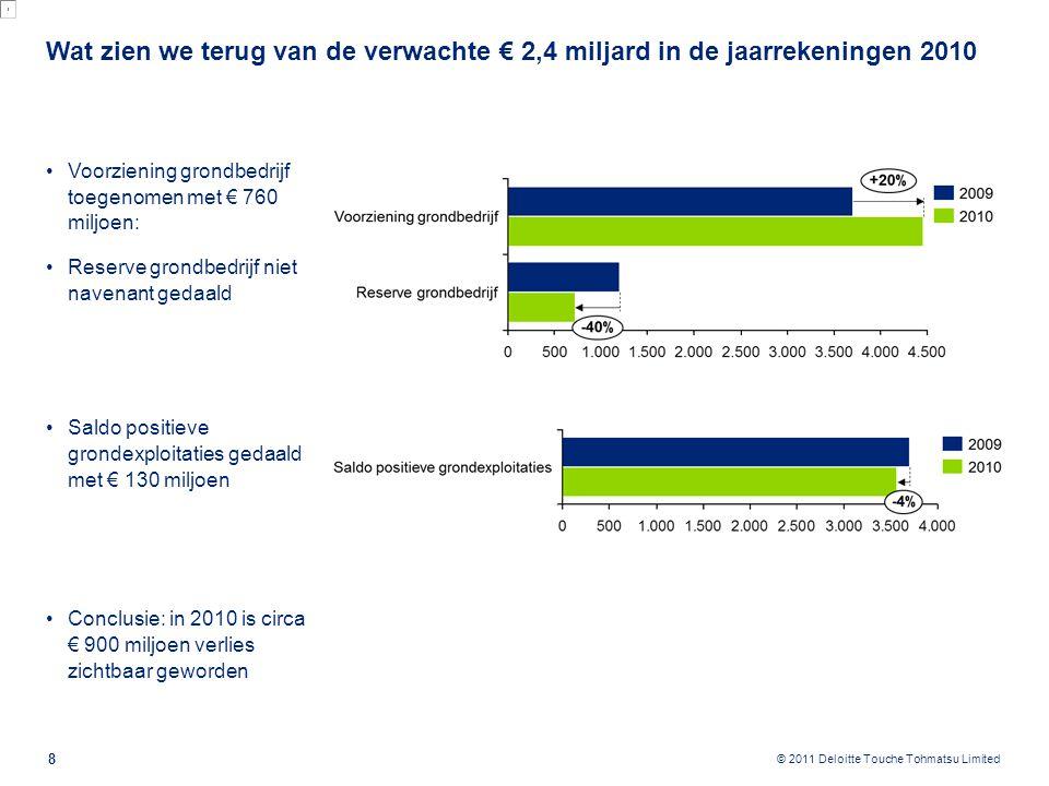 © 2011 Deloitte Touche Tohmatsu Limited Wat zien we terug van de verwachte € 2,4 miljard in de jaarrekeningen 2010 8 Voorziening grondbedrijf toegenom