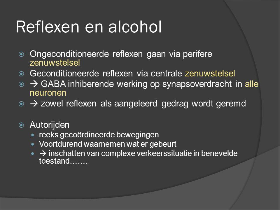 Reflexen en alcohol  Ongeconditioneerde reflexen gaan via perifere zenuwstelsel  Geconditioneerde reflexen via centrale zenuwstelsel   GABA inhibe