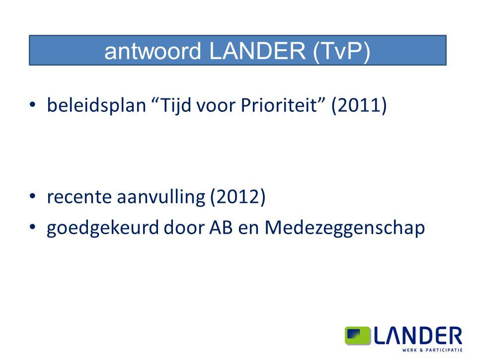beleidsplan Tijd voor Prioriteit (2011) recente aanvulling (2012) goedgekeurd door AB en Medezeggenschap antwoord LANDER (TvP)