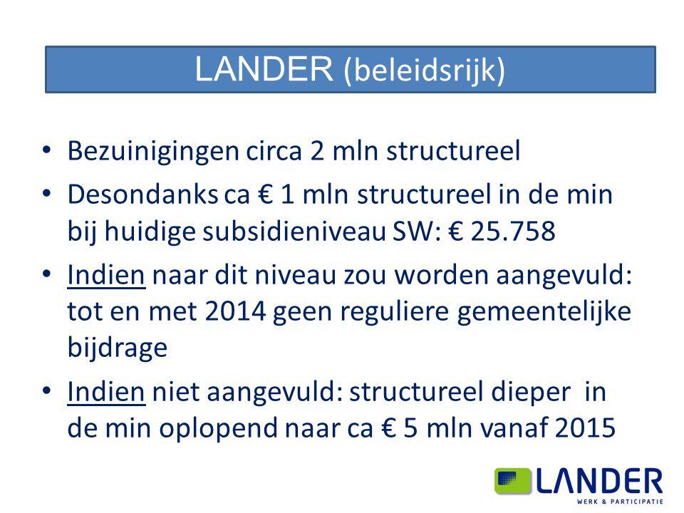 Bezuinigingen circa 2 mln structureel Desondanks ca € 1 mln structureel in de min bij huidige subsidieniveau SW: € 25.758 Indien naar dit niveau zou w