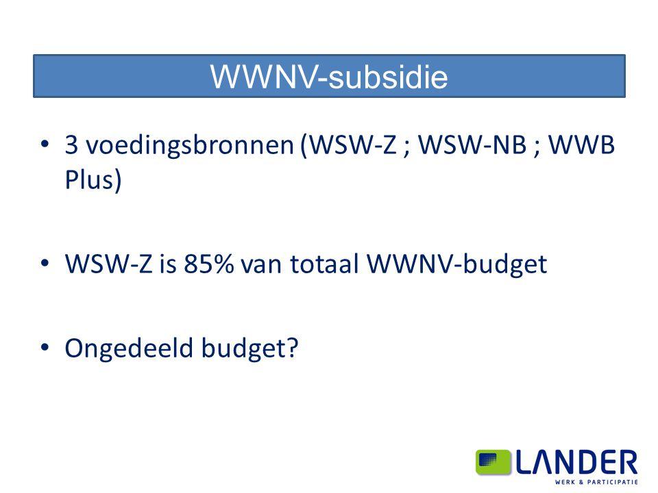 3 voedingsbronnen (WSW-Z ; WSW-NB ; WWB Plus) WSW-Z is 85% van totaal WWNV-budget Ongedeeld budget? WWNV-subsidie