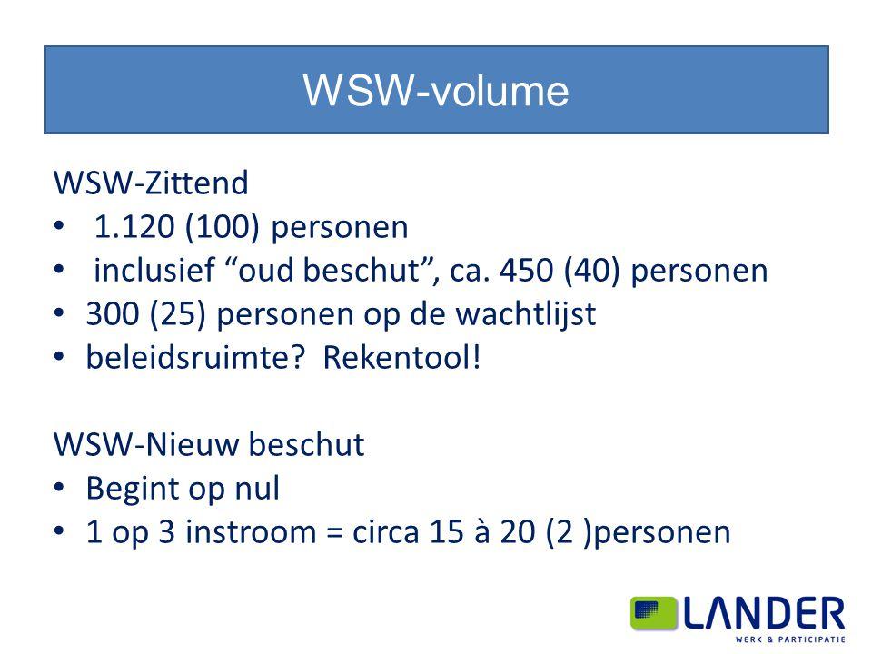 """WSW-Zittend 1.120 (100) personen inclusief """"oud beschut"""", ca. 450 (40) personen 300 (25) personen op de wachtlijst beleidsruimte? Rekentool! WSW-Nieuw"""