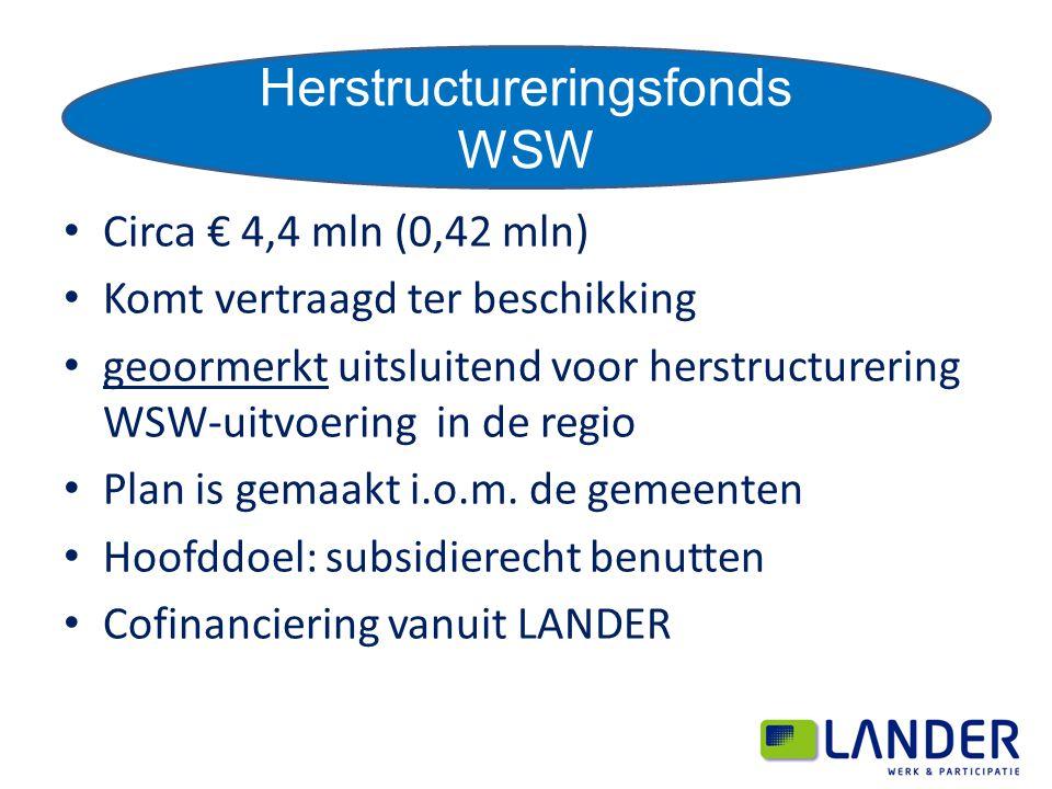 Circa € 4,4 mln (0,42 mln) Komt vertraagd ter beschikking geoormerkt uitsluitend voor herstructurering WSW-uitvoering in de regio Plan is gemaakt i.o.m.