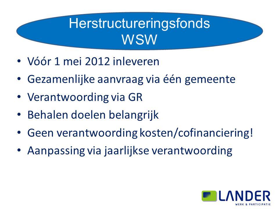 Vóór 1 mei 2012 inleveren Gezamenlijke aanvraag via één gemeente Verantwoording via GR Behalen doelen belangrijk Geen verantwoording kosten/cofinanciering.