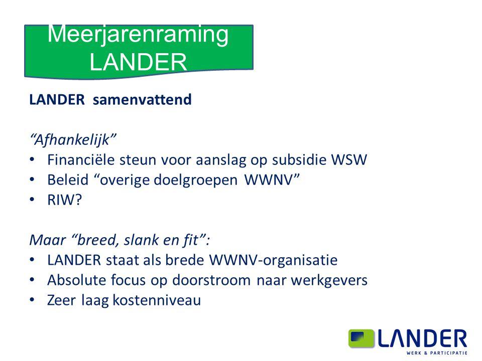"""LANDER samenvattend """"Afhankelijk"""" Financiële steun voor aanslag op subsidie WSW Beleid """"overige doelgroepen WWNV"""" RIW? Maar """"breed, slank en fit"""": LAN"""
