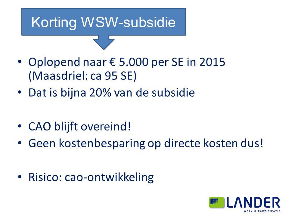 Oplopend naar € 5.000 per SE in 2015 (Maasdriel: ca 95 SE) Dat is bijna 20% van de subsidie CAO blijft overeind! Geen kostenbesparing op directe koste