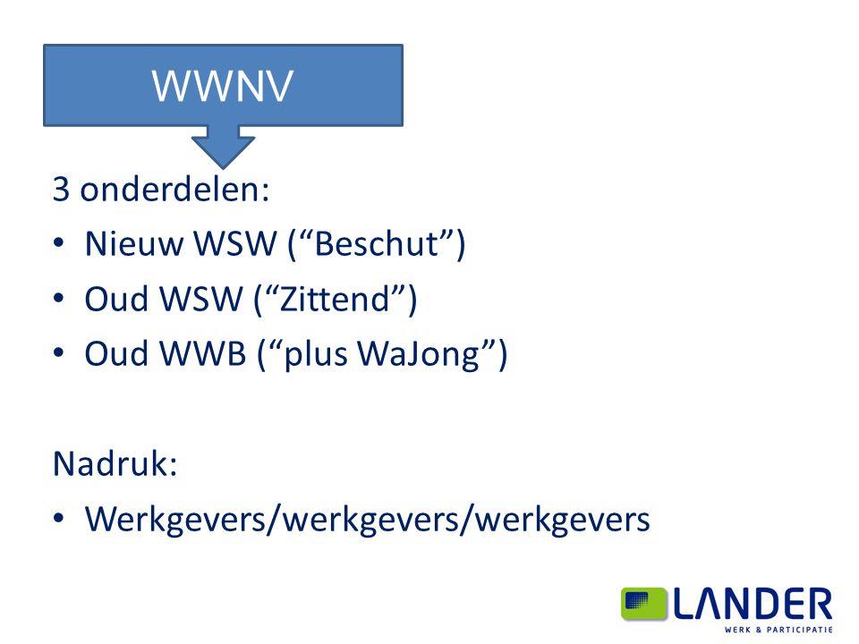 """3 onderdelen: Nieuw WSW (""""Beschut"""") Oud WSW (""""Zittend"""") Oud WWB (""""plus WaJong"""") Nadruk: Werkgevers/werkgevers/werkgevers WWNV"""