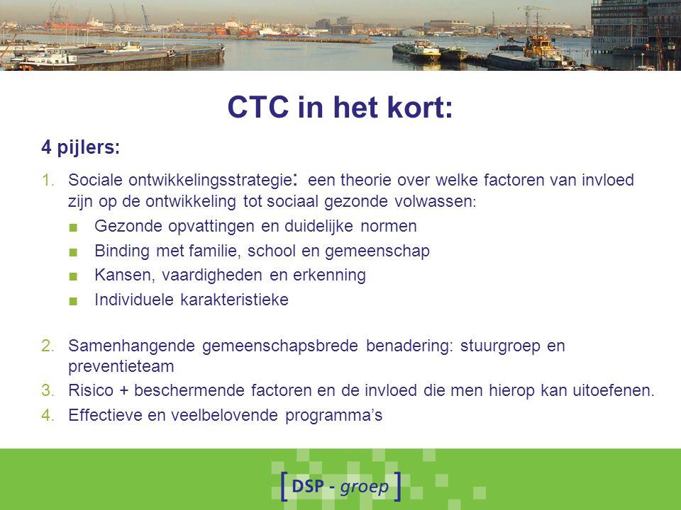 toekomst ■ Hoe zorg je dat CtC niet uit het oog verdwijnt bij de introductie van nieuwe onderwerpen zoals transitie en CJG ■ Hoe ziet u gebruik van CtC in de toekomst?
