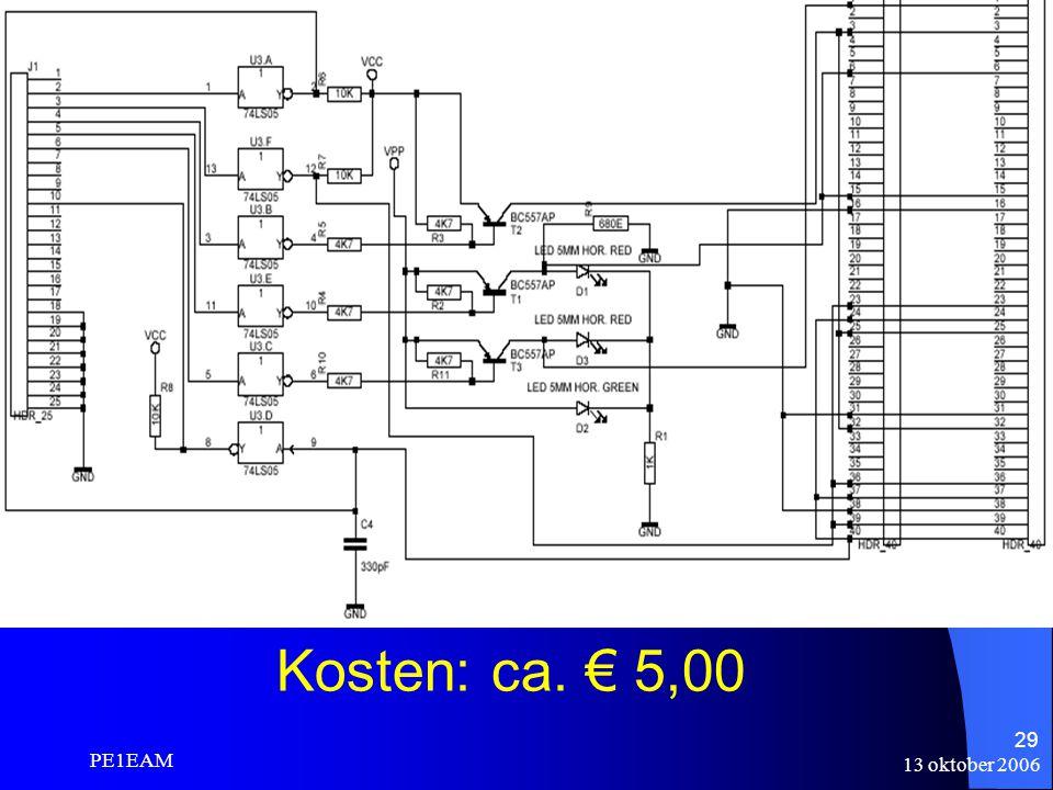 13 oktober 2006 PE1EAM 29 Kosten: ca. € 5,00