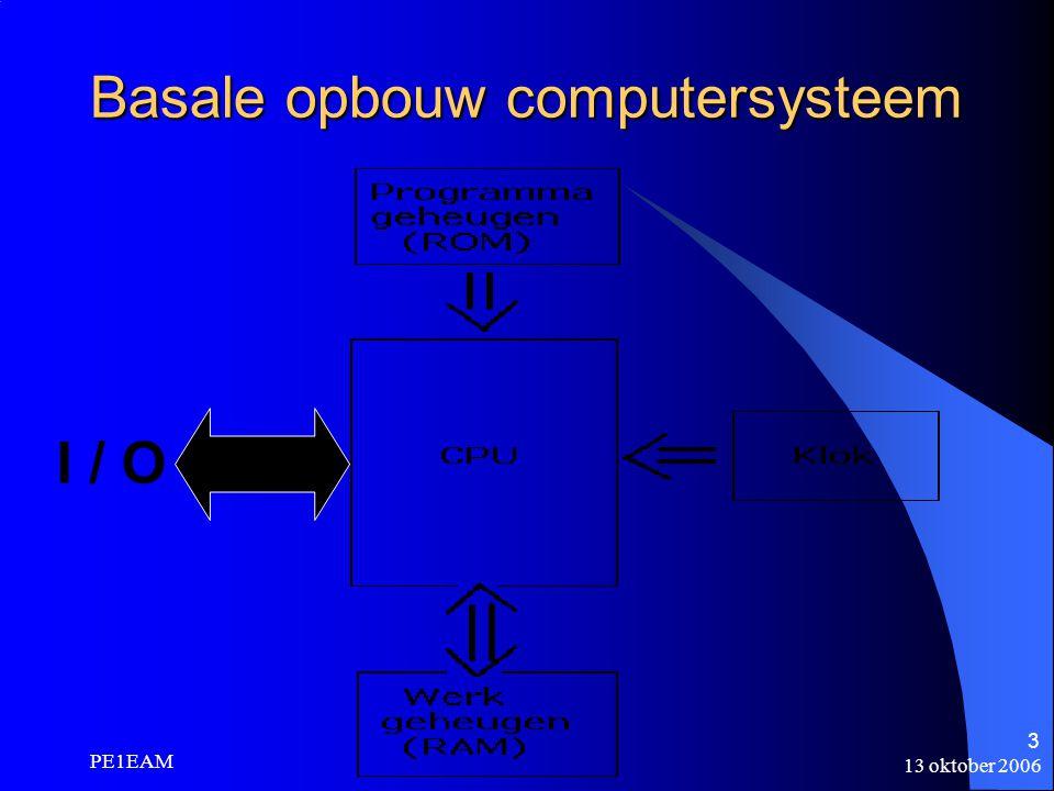 13 oktober 2006 PE1EAM 3 Basale opbouw computersysteem I / O
