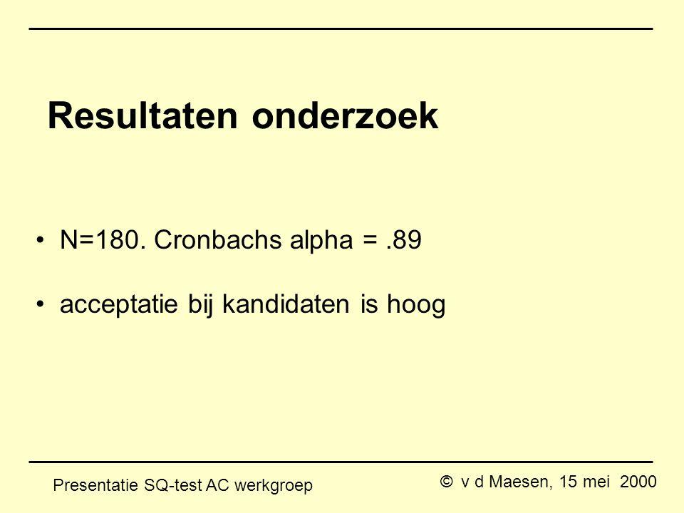 © v d Maesen, 15 mei 2000 Presentatie SQ-test AC werkgroep Resultaten onderzoek N=180. Cronbachs alpha =.89 acceptatie bij kandidaten is hoog