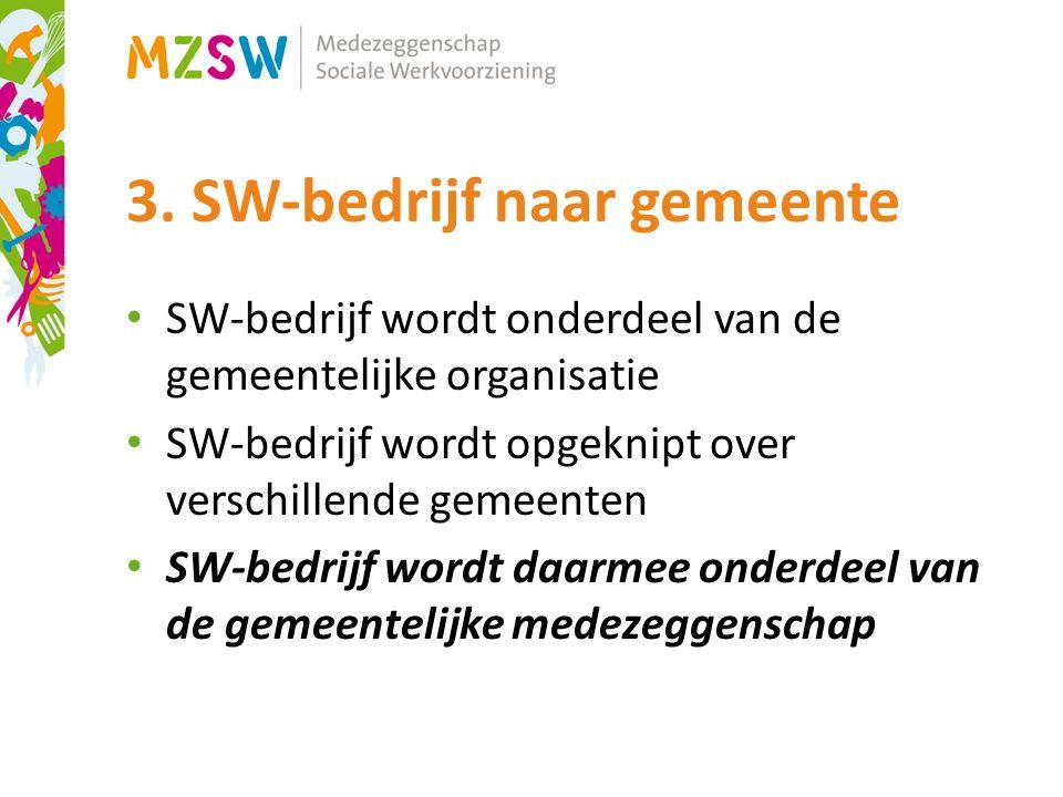 3. SW-bedrijf naar gemeente SW-bedrijf wordt onderdeel van de gemeentelijke organisatie SW-bedrijf wordt opgeknipt over verschillende gemeenten SW-bed