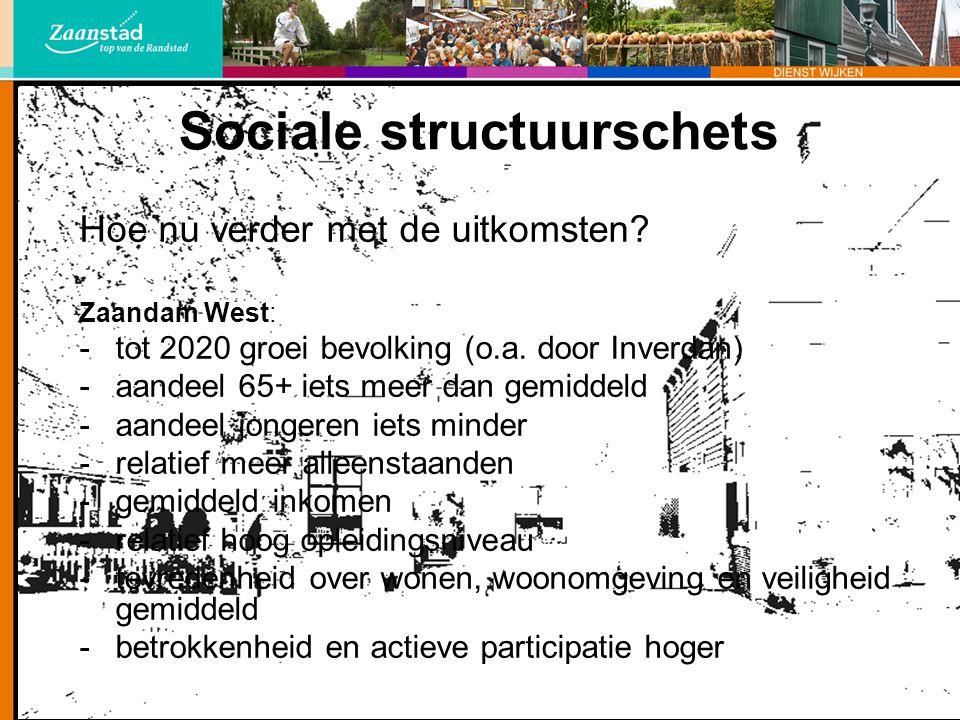 Sociale structuurschets Hoe nu verder met de uitkomsten? Zaandam West: -tot 2020 groei bevolking (o.a. door Inverdan) -aandeel 65+ iets meer dan gemid