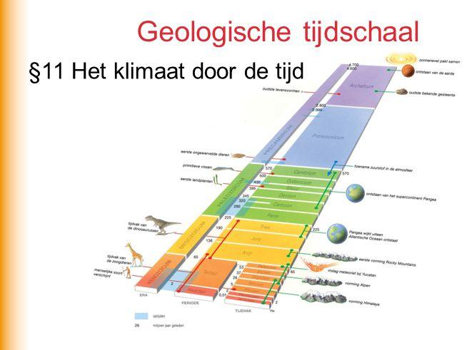 Geologische tijdschaal §11 Het klimaat door de tijd
