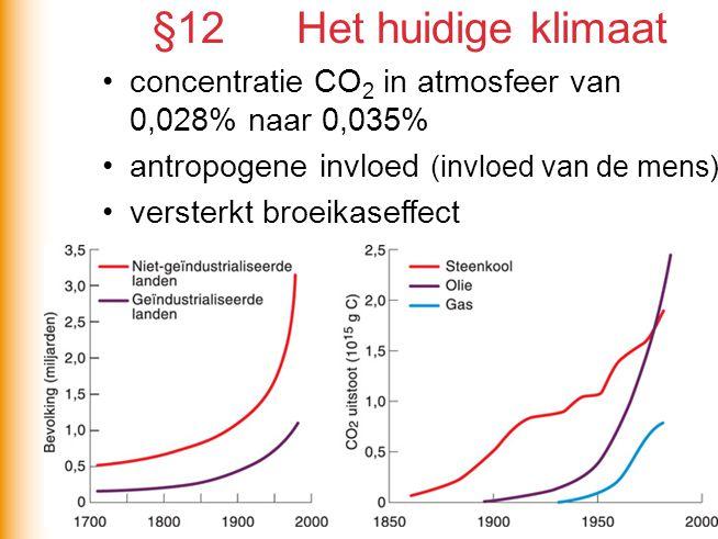 §12Het huidige klimaat concentratie CO 2 in atmosfeer van 0,028% naar 0,035% antropogene invloed (invloed van de mens) versterkt broeikaseffect