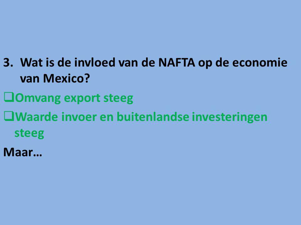 3.Wat is de invloed van de NAFTA op de economie van Mexico?  Omvang export steeg  Waarde invoer en buitenlandse investeringen steeg Maar…