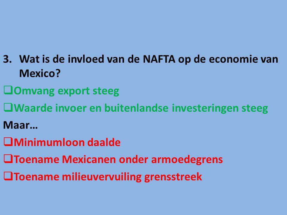 3.Wat is de invloed van de NAFTA op de economie van Mexico?  Omvang export steeg  Waarde invoer en buitenlandse investeringen steeg Maar…  Minimuml