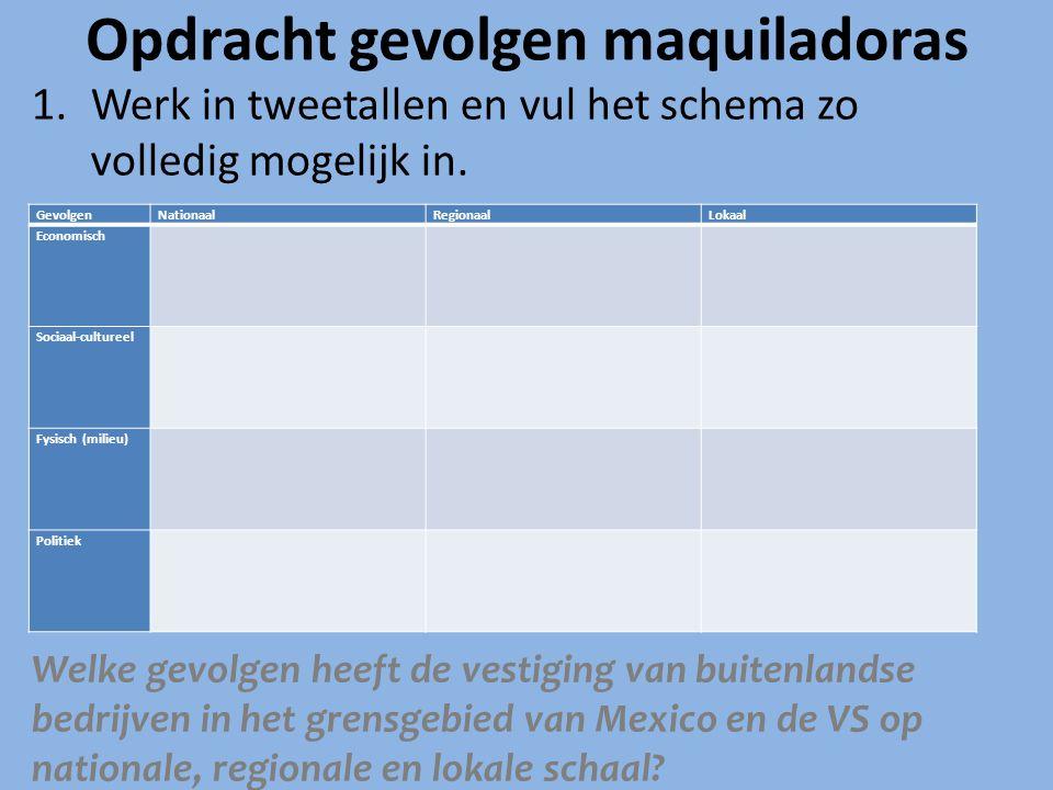 Opdracht gevolgen maquiladoras 1.Werk in tweetallen en vul het schema zo volledig mogelijk in. Welke gevolgen heeft de vestiging van buitenlandse bedr
