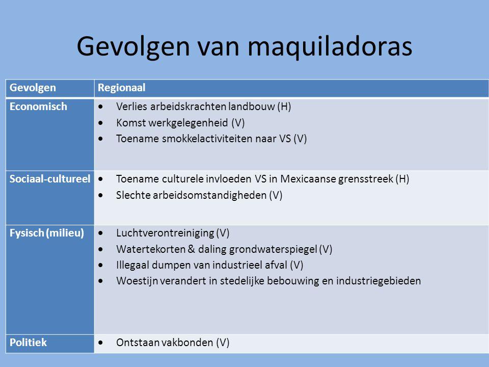 Gevolgen van maquiladoras GevolgenRegionaal Economisch  Verlies arbeidskrachten landbouw (H)  Komst werkgelegenheid (V)  Toename smokkelactiviteite